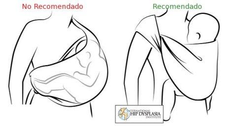 NO SE RECOMIENDA: Portabebés en los que la fuerza de las piernas del bebé permanecen juntas pueden contribuir a la displasia de cadera. RECOMENDADO: Los Portabebés deben dejar apoyar los muslo y permitir que las piernas se extiendan manteniendo la articulación en una posición estable. Bebé sentado.